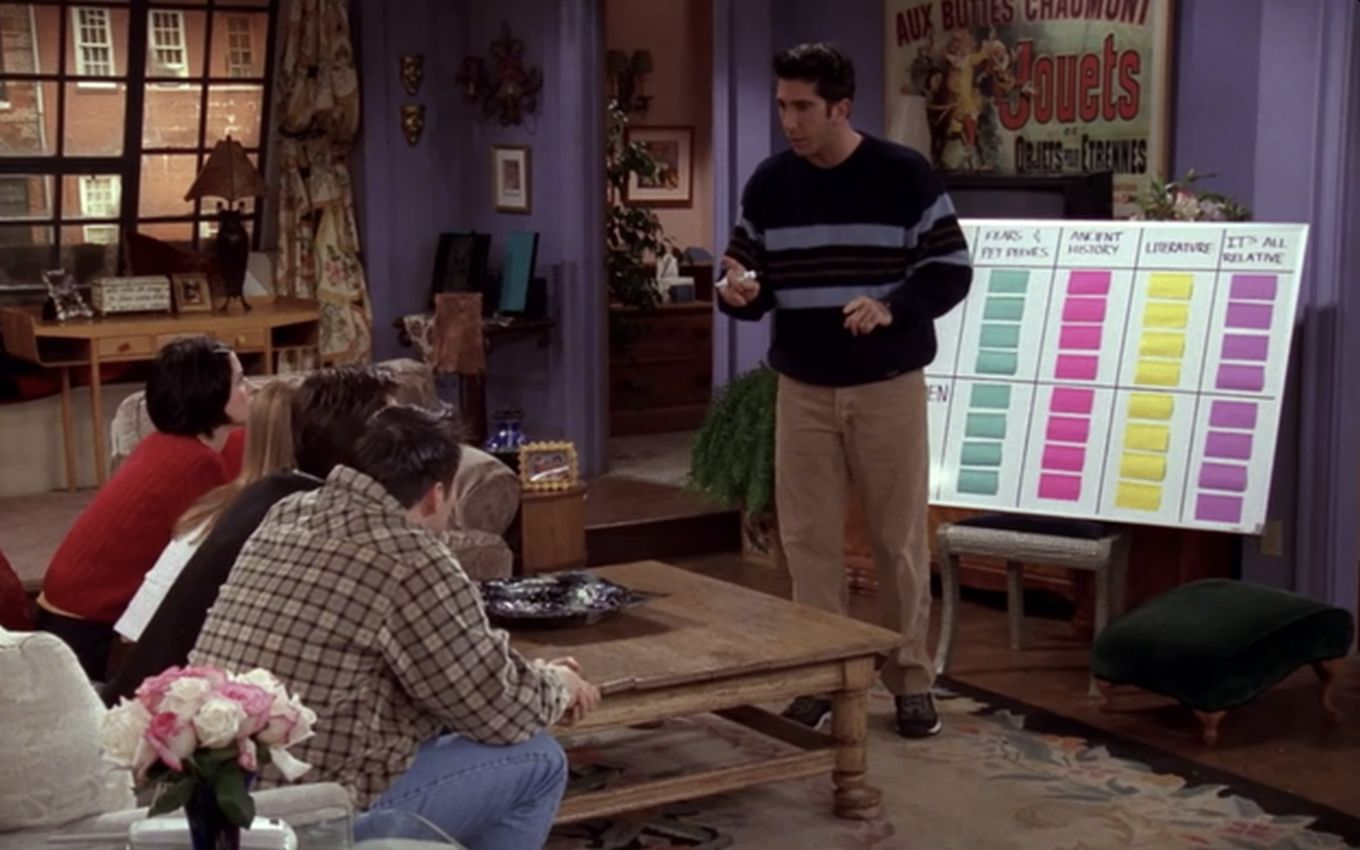 friends game show From hated monkey to Gaga with Phoebe: 5 must-see scenes from the Friends reunion